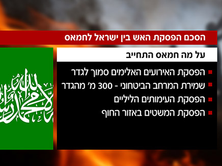הסכם הפסקת האש בין ישראל לחמאס