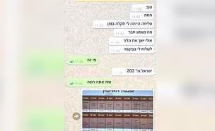 שולח הודעות ממספר לא מזוהה (צילום: חדשות)