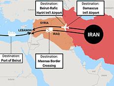 כך מעבירה איראן נשק לחיזבאללה