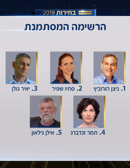 רשימת המחנה הדמוקרטי (צילום: חדשות)