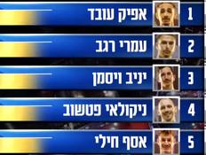 זו החמישייה שעולה לחצי הגמר  (צילום: נינג'ה ישראל, קשת 12)