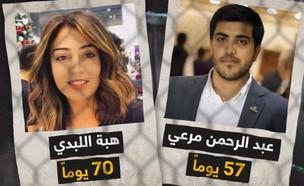 שני אזרחים ירדנים שעצורים בישראל