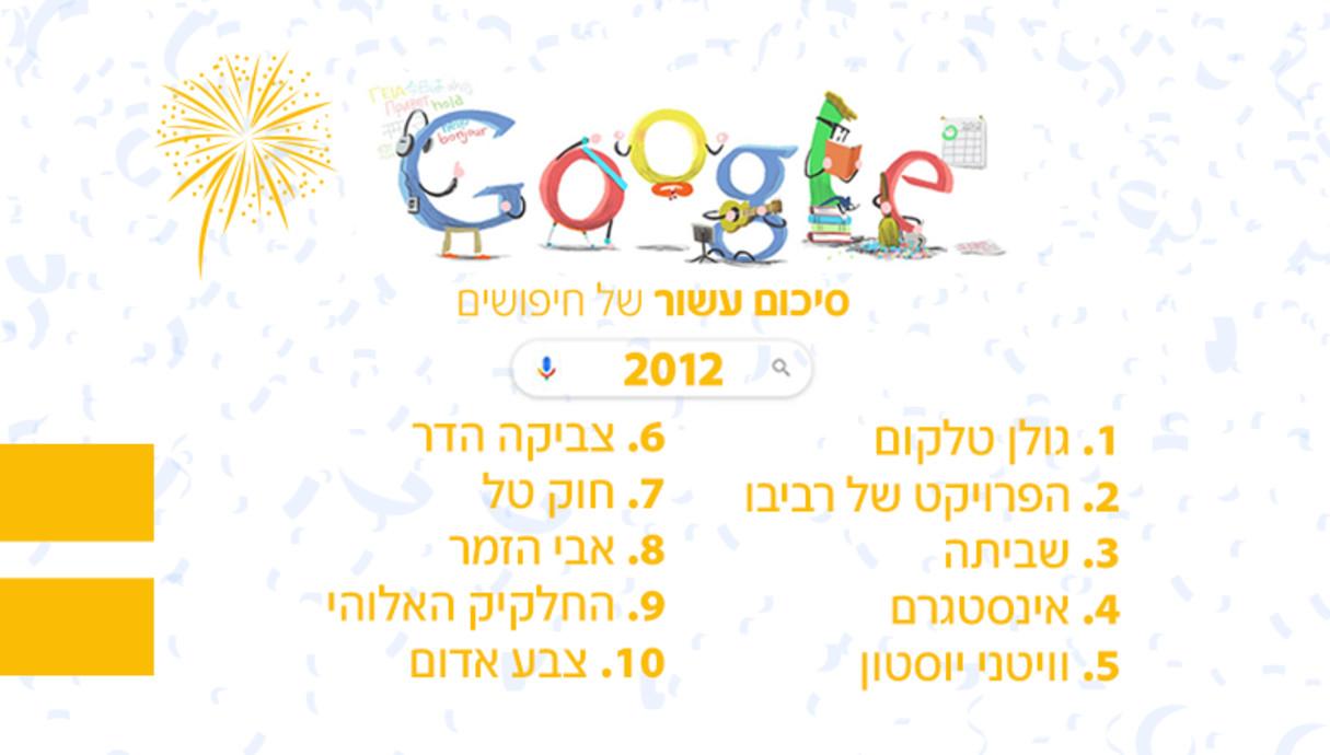 עשור של חיפושים שנת 2012