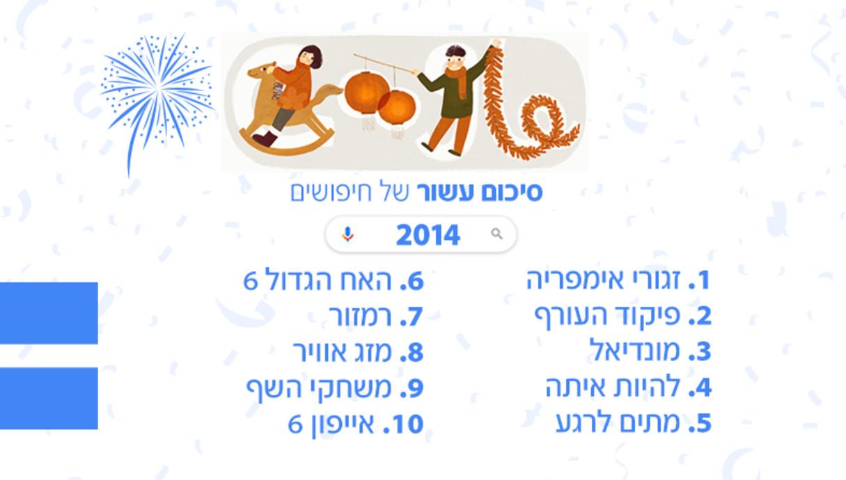 עשור של חיפושים שנת 2014