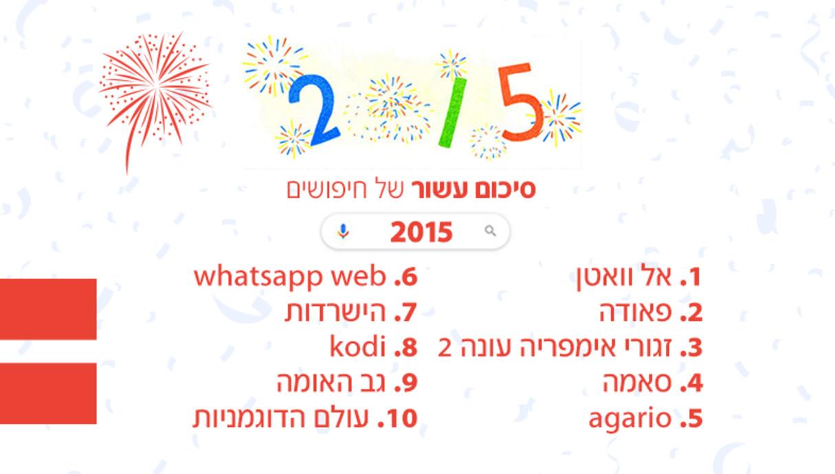 עשור של חיפושים שנת 2015