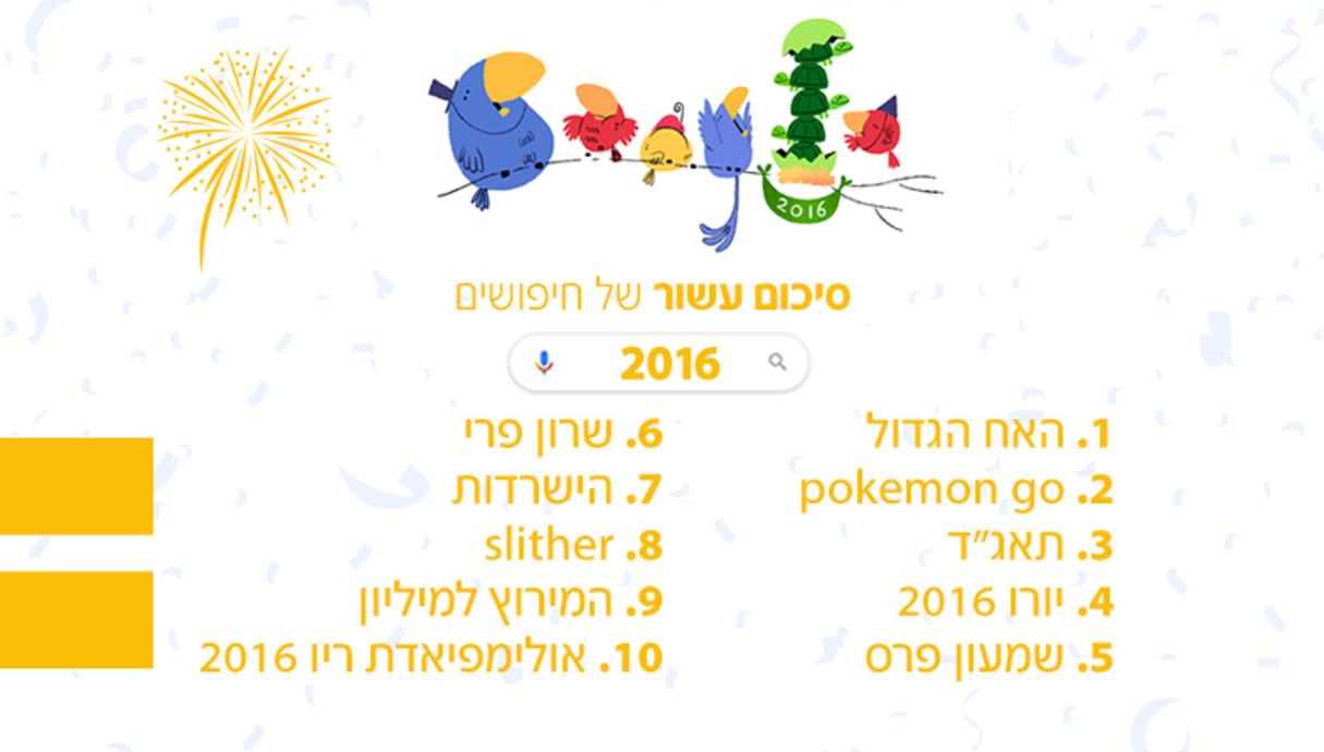 עשור של חיפושים שנת 2016