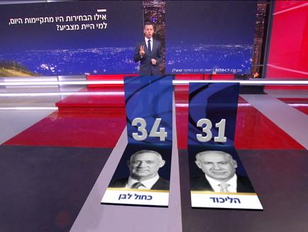סקר בחירות (צילום: החדשות, קשת 12)