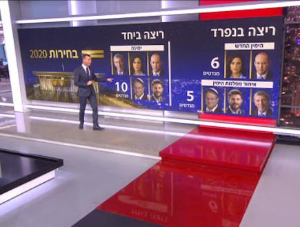 סקר בחירות (צילום: החדשות 12)