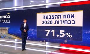 הבחירות במספרים (צילום: החדשות 12)