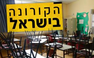 הקורונה בישראל (עיבוד: דוד כהן, באדיבות גרעיני החיילים)