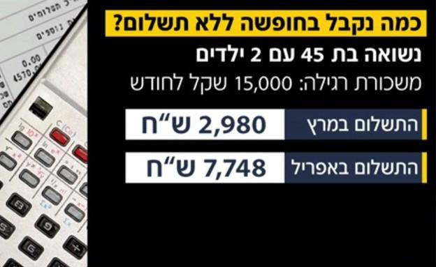 מ15,000 שקלים - לפחות משלושת אלפים בחודש (צילום: חדשות)