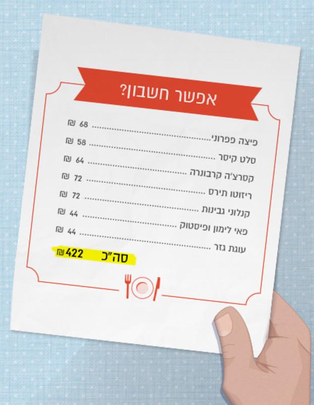 משלוח ממגזינו- חשבון (צילום: סטודיו mako)