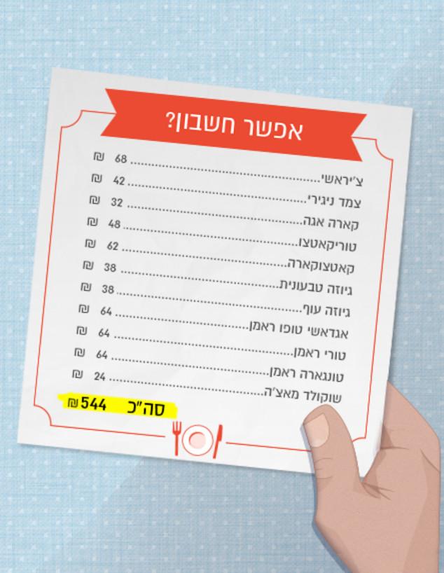 חשבון משלוח ממנטנטן (צילום: סטודיו mako)