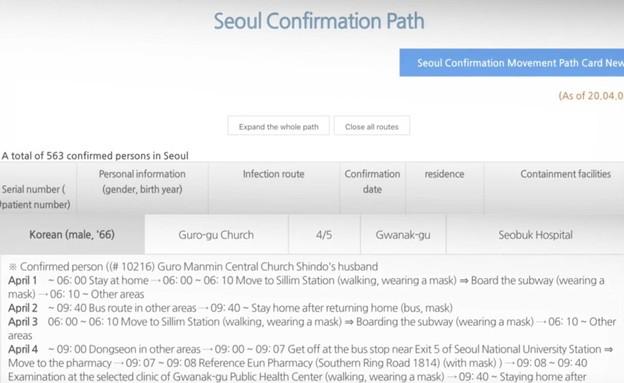 נתוני ההדבקה בדרום קוריאה חשופים ברשת