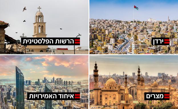 מצרים, ירדן, איחוד האמירויות ורשות פלסטינית (עיבוד: 123rf, רויטרס)