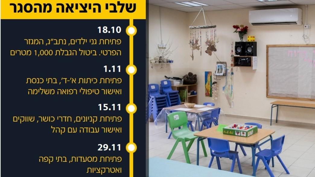 גן ילדים בירושלים (צילום: יונתן סינדל, פלאש 90)