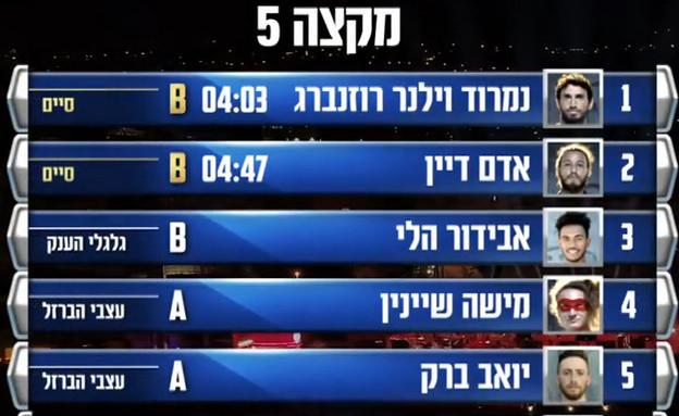 """אדם דיין באתגר הנינג'ה (צילום: מתוך """"נינג'ה ישראל 2021"""", קשת 12)"""