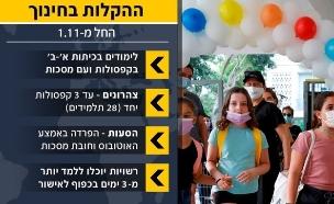 קורונה, בית ספר, תל אביב (צילום: JACK GUEZ, AFP)