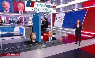 עמלייה הקול היהודי (צילום: חדשות)