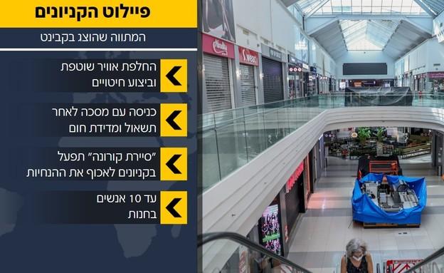 קורונה בישראל - קניון רחובות (צילום: יוסי אלוני, פלאש 90)