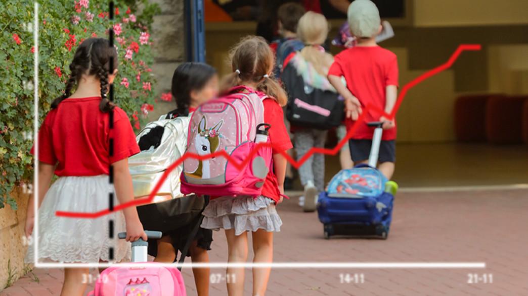 הנתונים שמראים: חזרה ללימודים לא תוביל לסגר שלישי (צילום: החדשות 12)