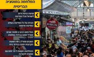 שוק מחנה יהודה בסוף השבוע  האחרון (צילום: יונתן סינדל, פלאש 90)