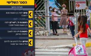 קורונה בישראל - מערכת החינוך (צילום: דוד כהן, פלאש 90)