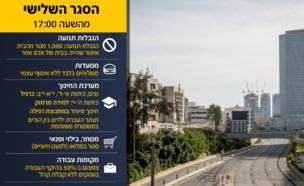 קורונה בישראל - איילון דרום ריק מנוסעים (צילום: מרים אלסטר, פלאש 90)