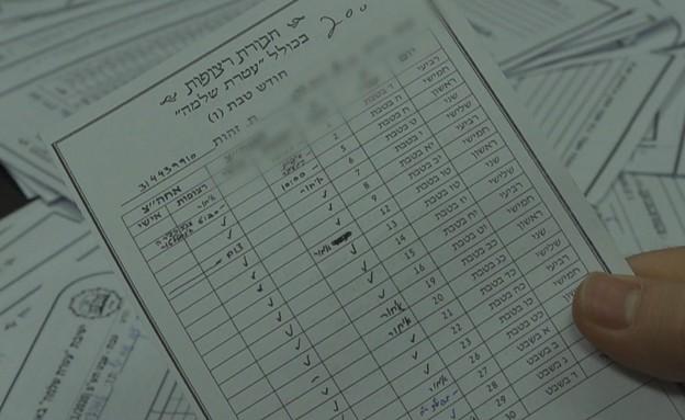 """דף קצבאות של אברך בכולל """"עטרת שלמה"""" במודיעין עילית (צילום: N12)"""