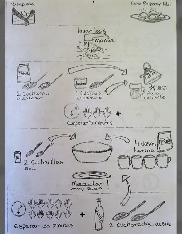 איך מכינים עוגה