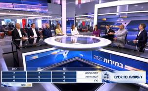 רגעי השיא של משדר הבחירות (צילום: N12)