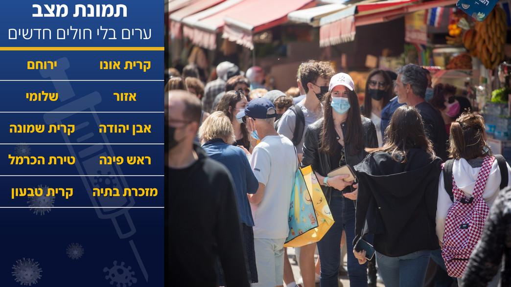 קורונה בישראל (צילום: אוליביה פיטוסי , פלאש 90)