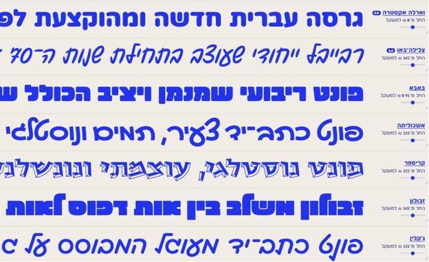 אברהם קורנפלד, פונטימונים (עיצוב: אברהם קורנפלד)