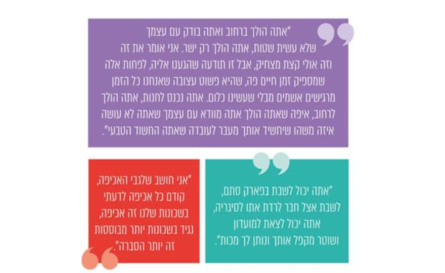 ציטוטים מתוך הליך שיתוף ציבורי שערך המבקר אנגלמן (צילום: מתוך דוח מבקר המדינה)