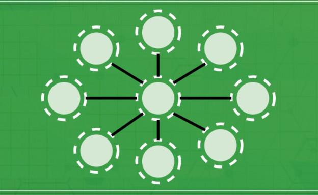 חידת המספרים (צילום: geeksforgeeks.com)